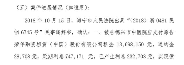 10月15日,海宁市人民法院出具调解书,确认德兴市支付给融资租赁公司1480.6万元。