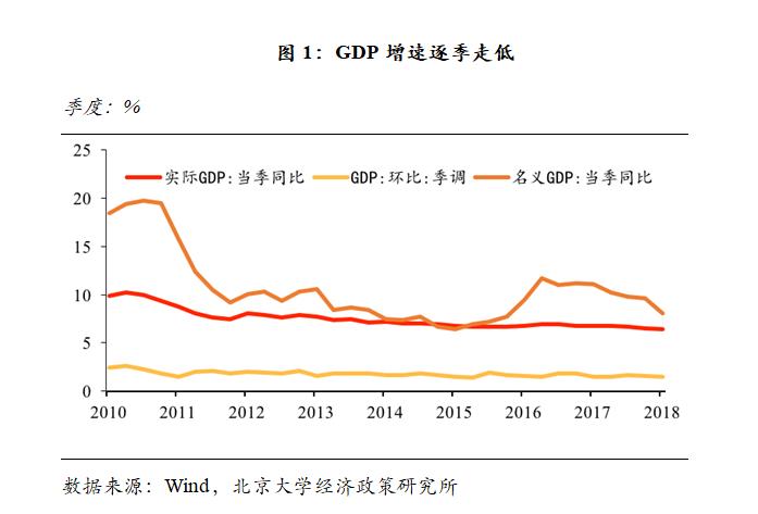 2019我国经济e?策取向_...6 2016年中国煤炭行业政策及价格走势分析 2016年中国煤炭行业政...
