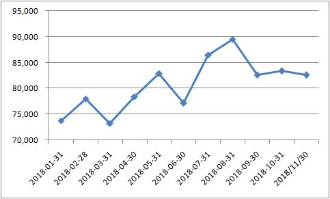 货币型基金规模出现下滑(资金净值,单位:亿元)数据来源:基金业协会