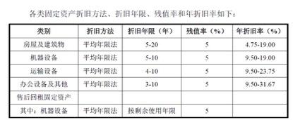 数据来源:合力科技招股说明书