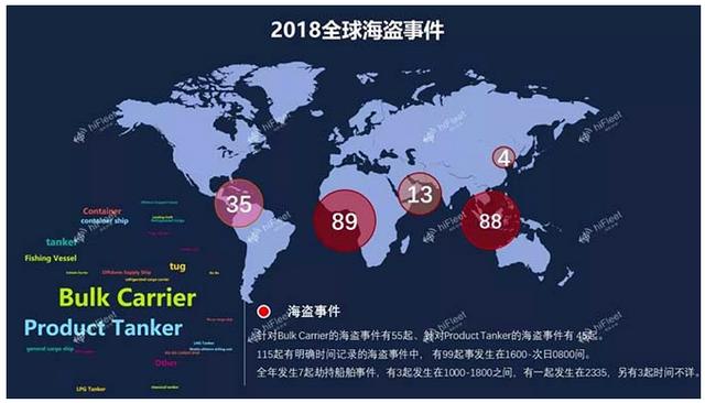 2018年全球海盗事件。资料来源:信德海事