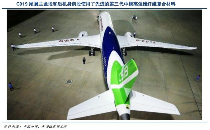 白银直播室民用飞机碳纤维需求不断加大,进口替代空间巨大!