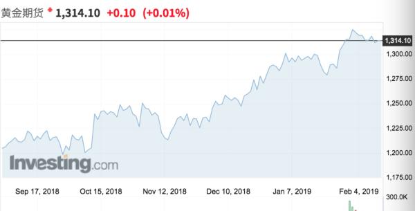 全球央行进入囤金时代,你该买股还是买黄金?