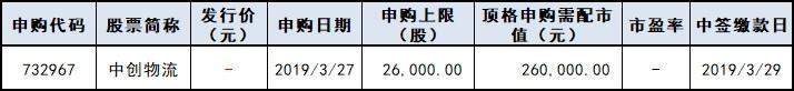 下周看点:博鳌亚洲论坛启幕 657家公司公布去年业绩