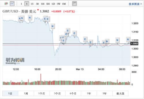 黄金美盘走势英国脱欧不确定性下,亚太市场涨跌互现