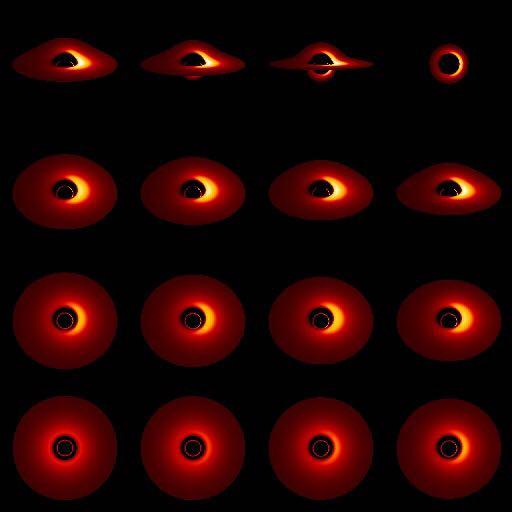 各种角度看发光物质形成的黑洞吸积盘