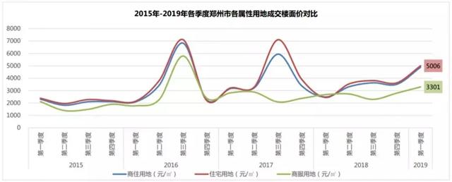 来源:郑州市公共资源交易中心