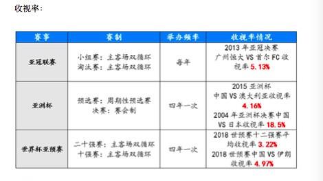 """亚洲杯""""花落中国""""已无悬念 63年无中企对亚洲杯赞助能否打破?"""