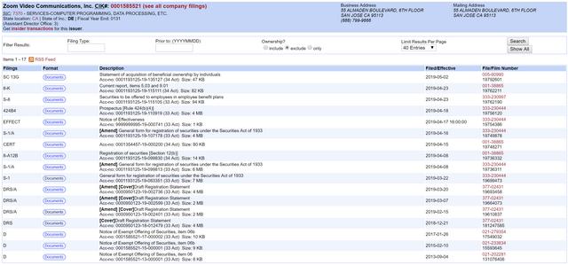 Zoom Video Communications 与SEC的往来资料,来源:SEC官网