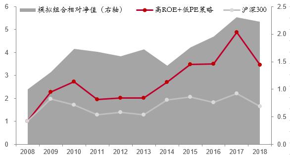 李迅雷:巴菲特的投资策略长期看在中国并没有水土不服