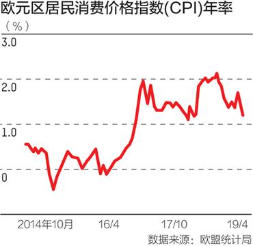 制图/蒋浩期货股票配资平台排名