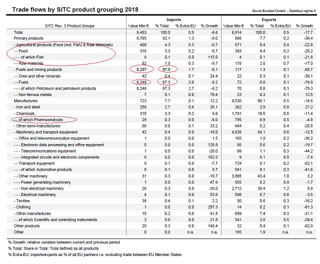 2018年欧盟伊朗进出口贸易图(文中提到产品均标出) 来源:欧盟