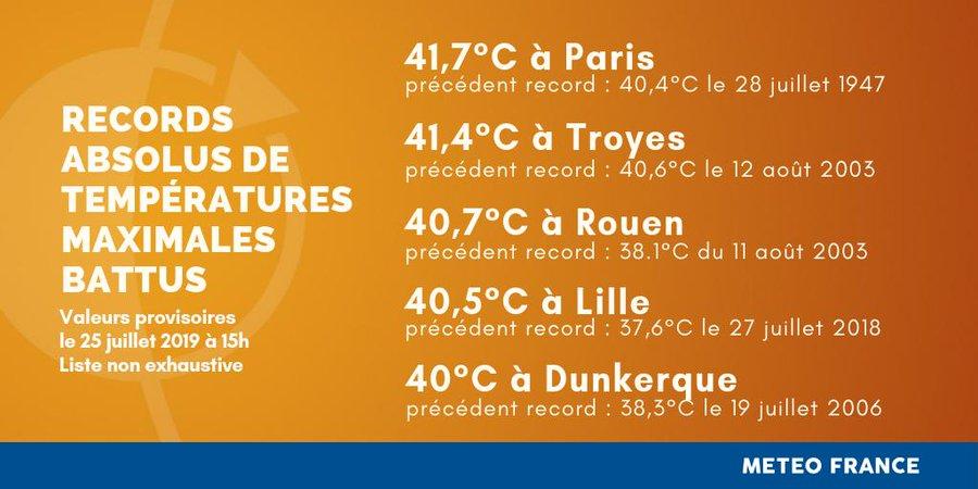 法国各地高温概览   来源:WMO网站