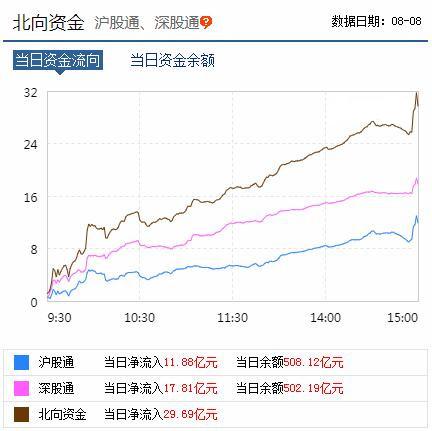 数据来源:东方财富网