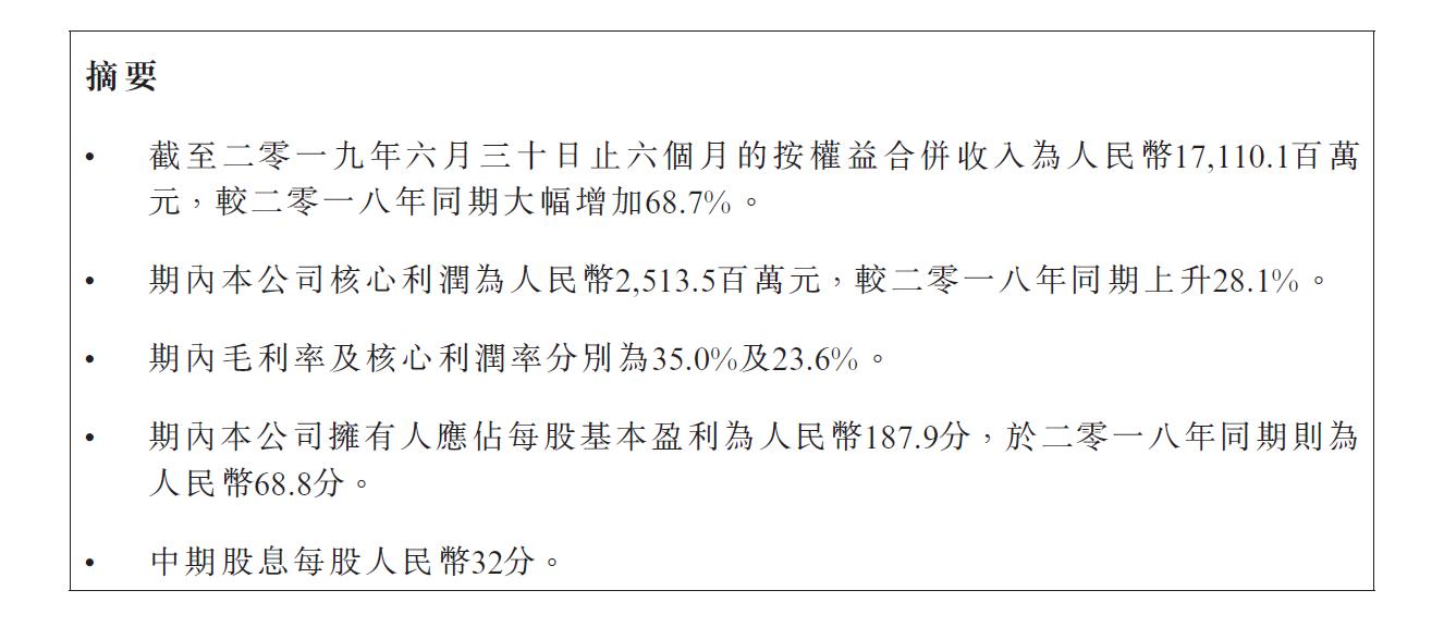合景泰富集团2019年中期业绩摘要