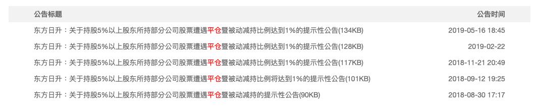 东方日升部分公告内容(资料来源:巨潮资讯)