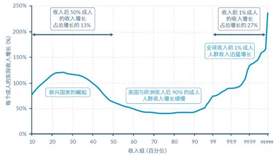 邵宇:如何解决极端贫困?2019诺贝尔经济学奖的启示