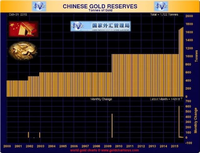 """金价高涨,中国大妈""""这次为什么不买黄金了?"""