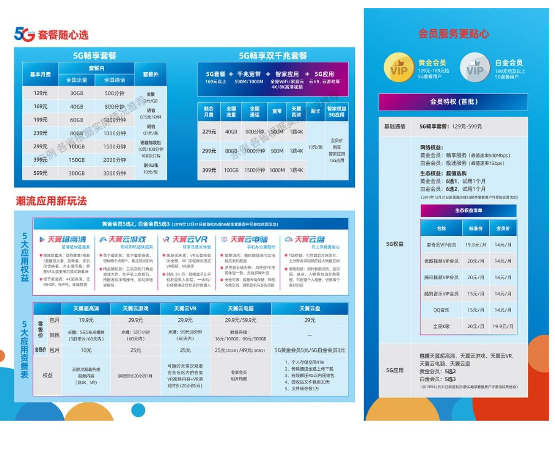 中国电信5G套餐详情