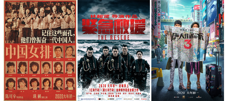 《囧妈》和《中国女排》《紧急营救》《唐人街探案3》,被视为春节档票房的重要发力者