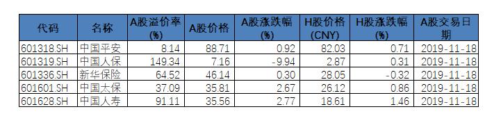 同样都是限售股减持 为何只有中国人保跌停?