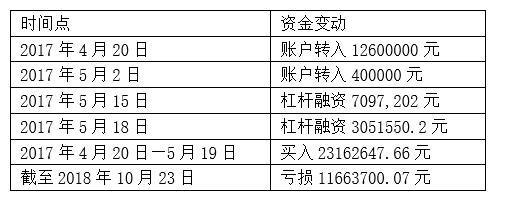 大洋彼岸茶馆泄露信息,永兴特钢悲情内幕交易