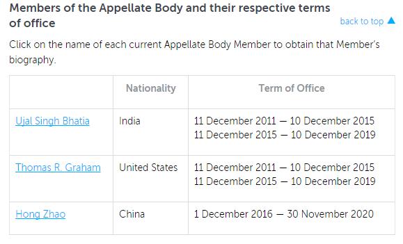 三位上訴法官任期     來源:WTO