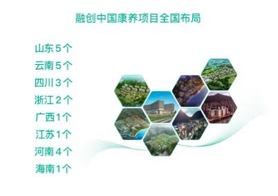 (图片说明:融创中国医养项目全国布局)