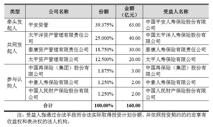 京沪高铁正式登陆A股,平安代表第二大股东称将长期持有