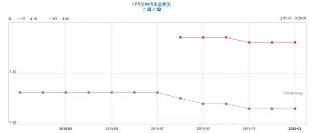 """MLF利率如期下调,如何解读本次""""降息""""?"""