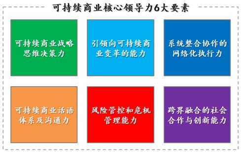 呂建中︰企業應對疫(yi)情(qing)危機的幾(ji)個關鍵考量