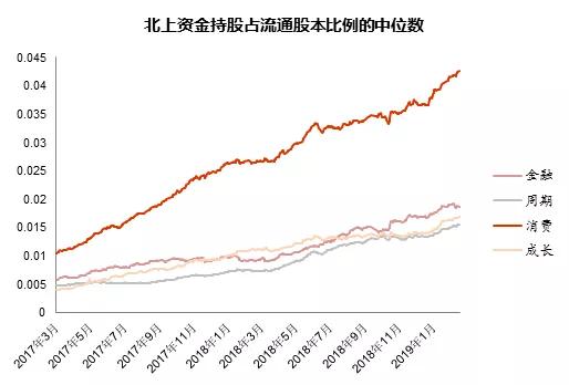 来源:WIND,中泰证券钻研所