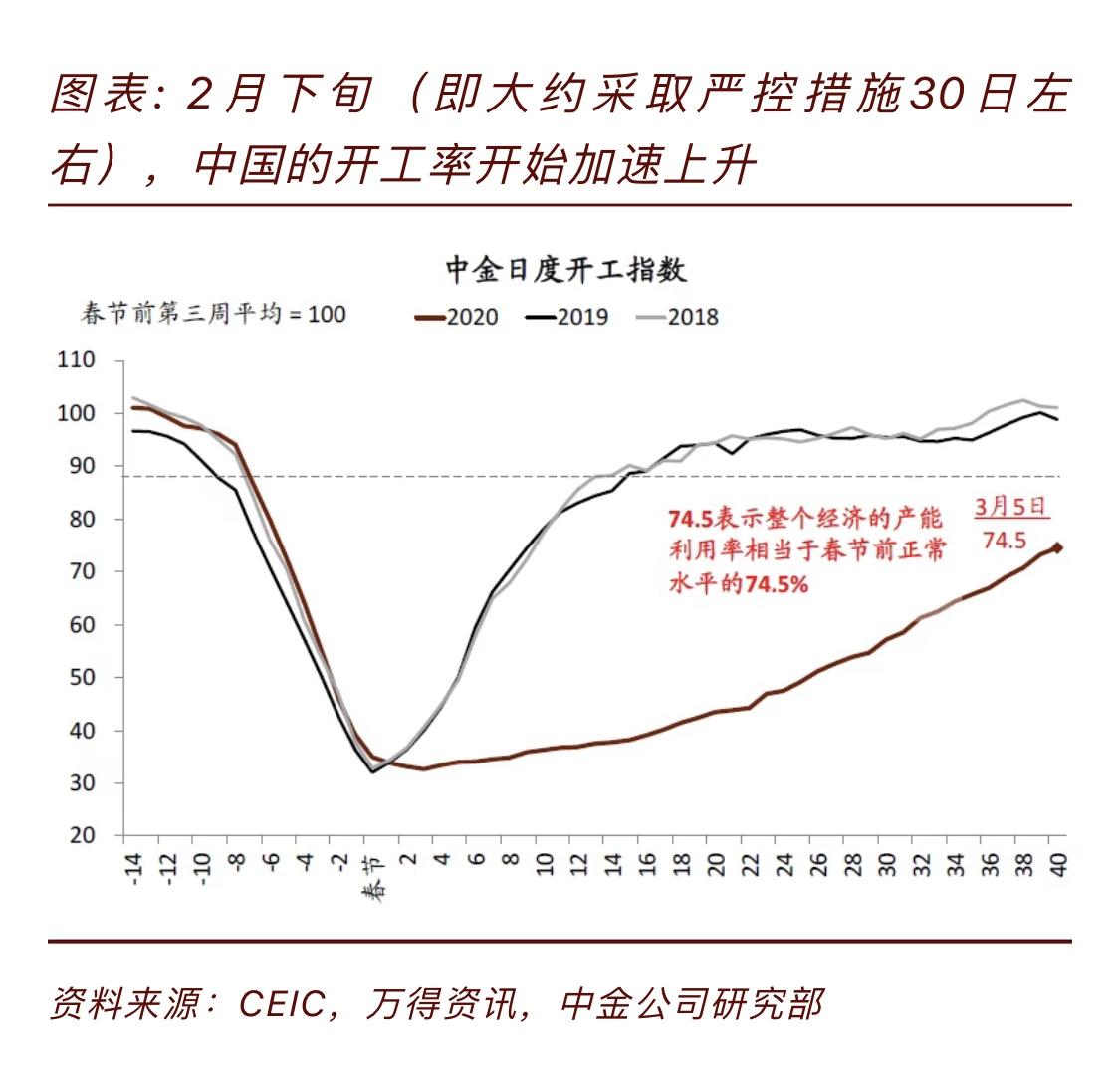 中金梁红:百年一遇疫情下的中国和世界