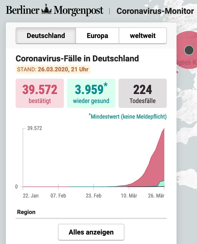 《柏林晨报》实时疫情数据