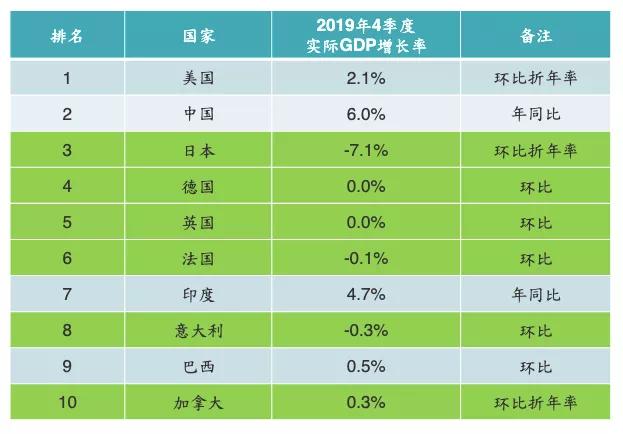 数据来源:彭博,海通国际