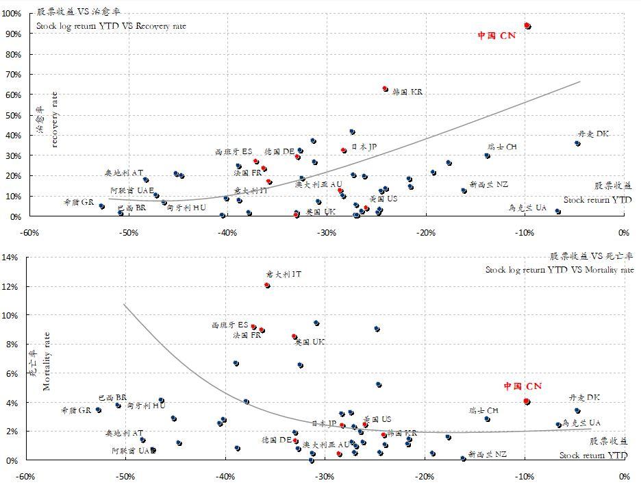 资料来源: 彭博、交银国际预测