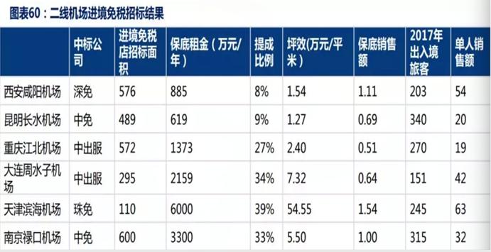 疫情致业务量负增长,为什么上海机场会好过些