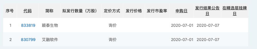 颖泰生物艾融柔件精选层公开发走计划(原料来源:全国股转公司网站)
