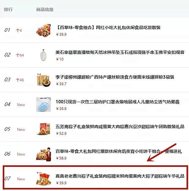 (知瓜数据5月爆款商品榜,真真老老粽子礼盒排名第7|图源:知瓜数据)