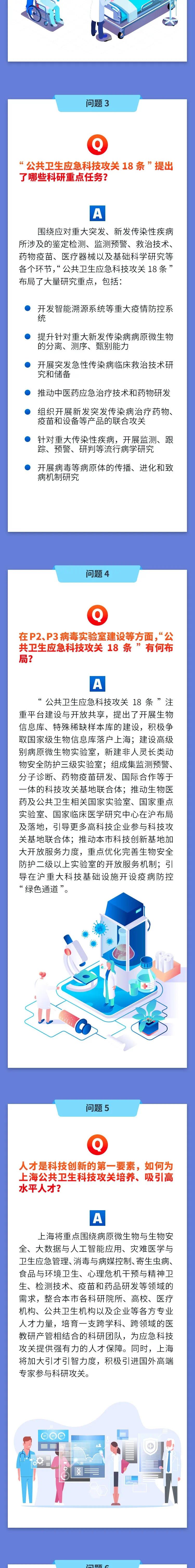 来源 上海观察