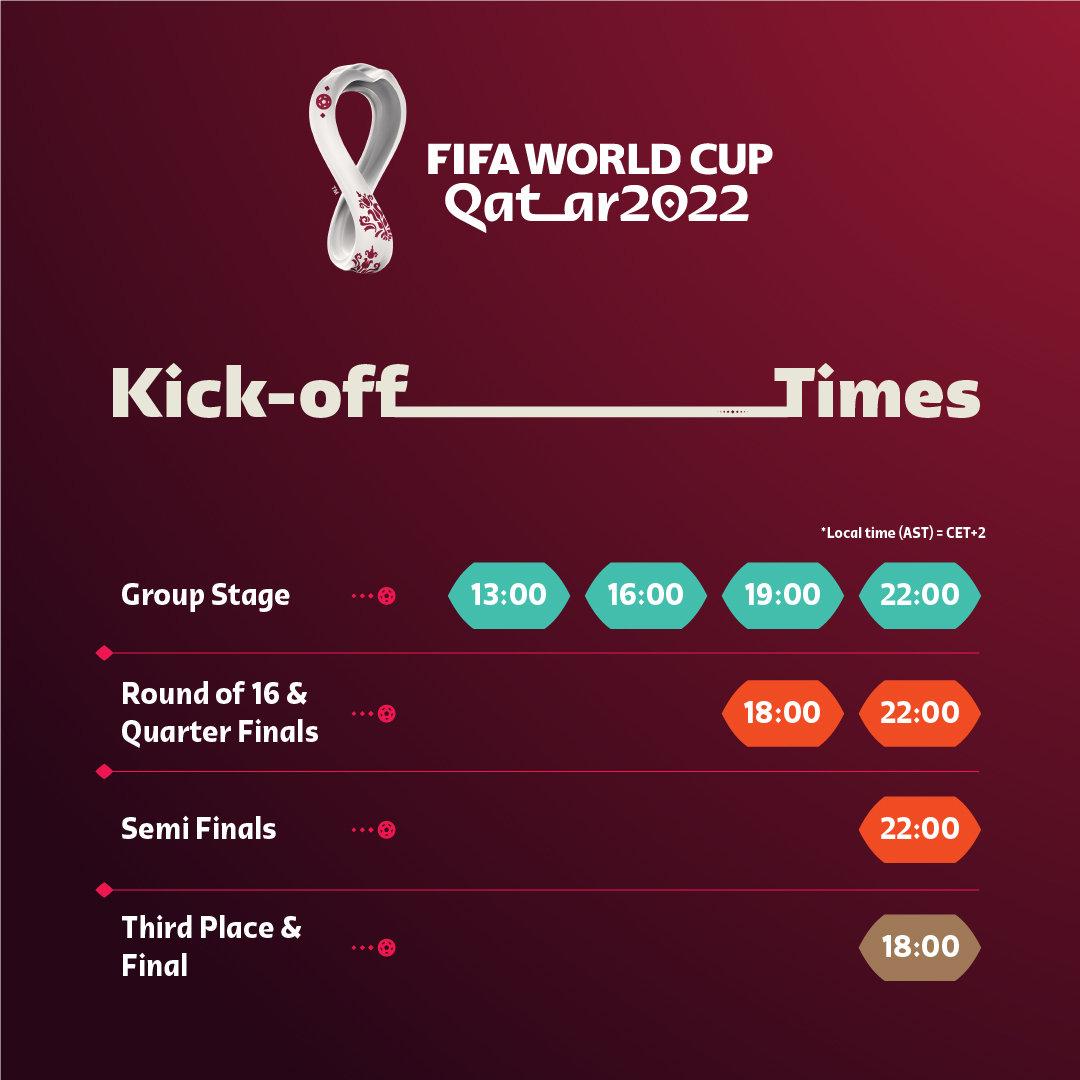 图片来源:FIFA国际足联官网