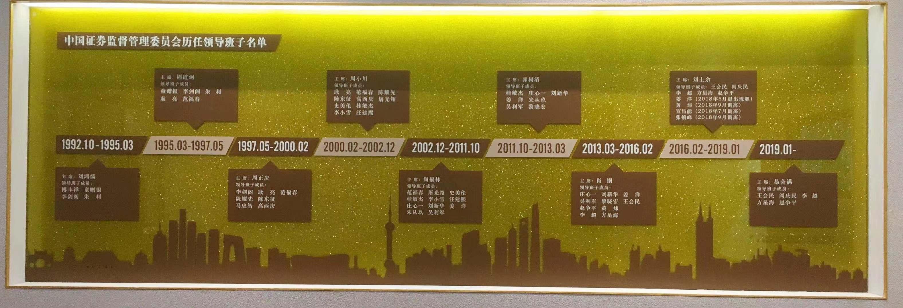 来源:第一财经记者杜卿卿摄于中国证券博物馆,2019年