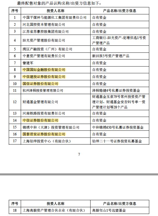 中原证券定增配售对象(资料来源:公司公告)