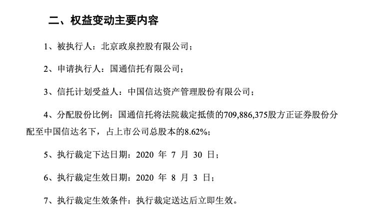 方正证券公告内容(资料来源:巨潮资讯网)