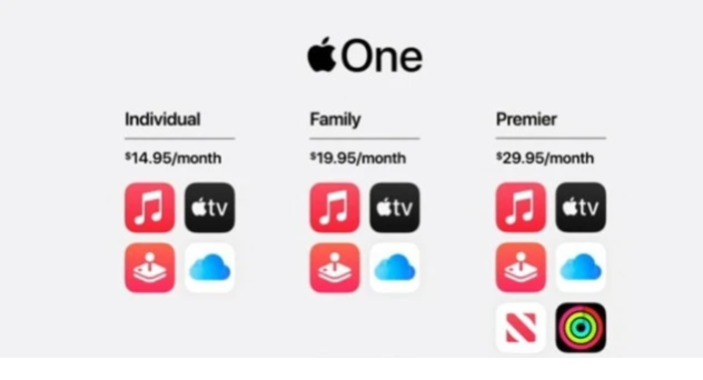 Apple One订阅服务