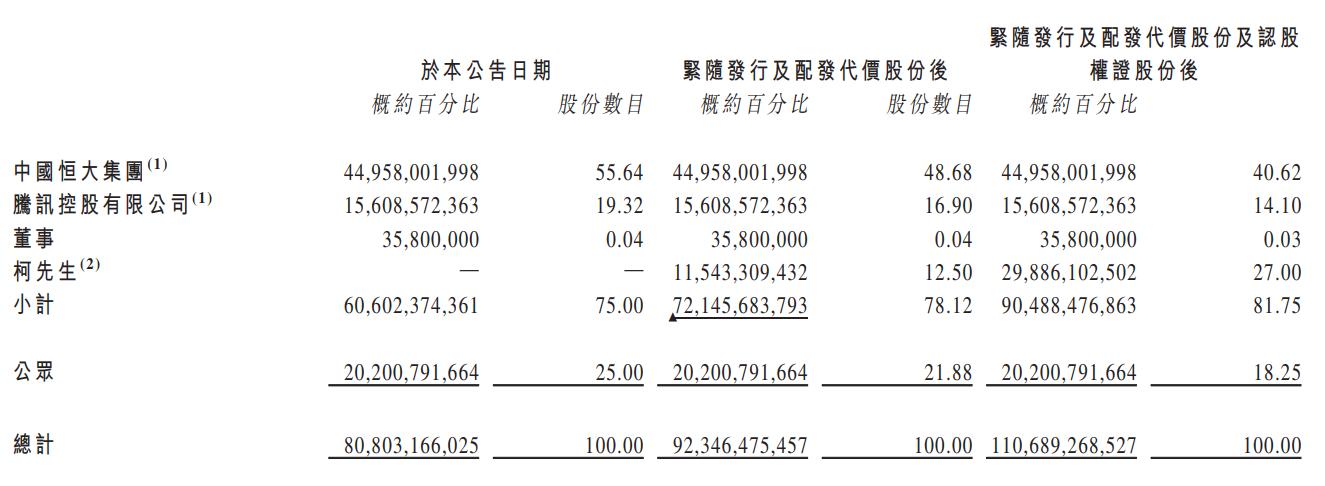 恒腾网络报0.33港元/股   72亿入主儒意影业