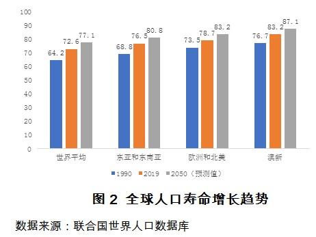 人口下降国家_中国总人口达13.397亿人 10年增加7390万