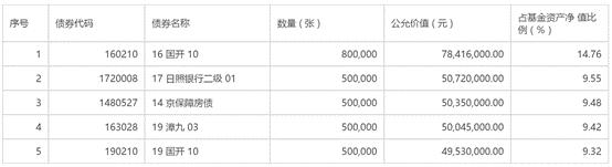 """又有债基单日蹊跷跌逾7%,债市""""蝴蝶效应""""蔓延?"""
