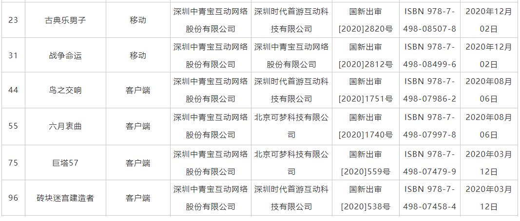 12月第一批进口游戏审批结果出炉  共有42款游戏获批