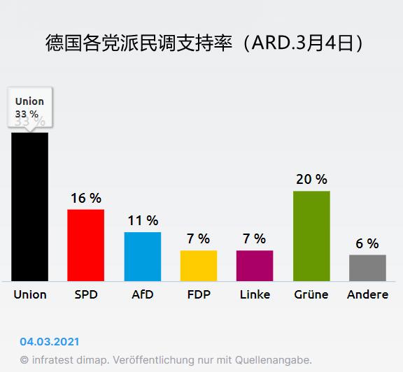 率 最新 支持 政党 【速報】立憲民主党、支持率3.1%(−1.0) 過去最低水準まで落ち込む|あやちゃんメディア
